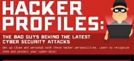 Profiles of modern hackers Hacktivist Cyber Criminals and State-Sponsored Attackers